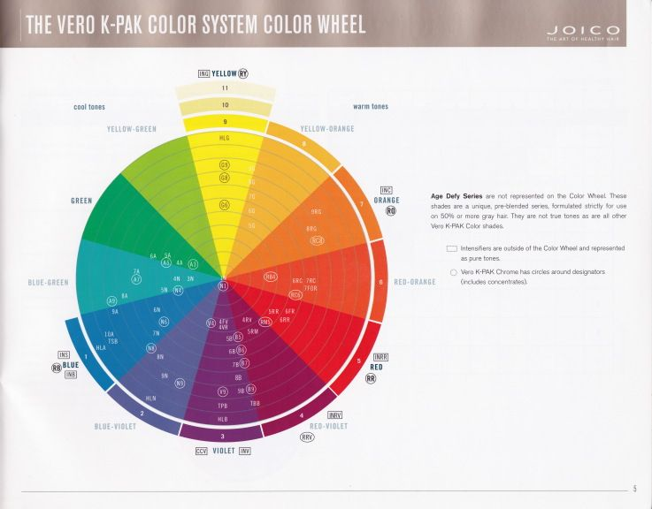 Joico Color Wheel Added By Matthew Jiovanni On October 16 2012 At