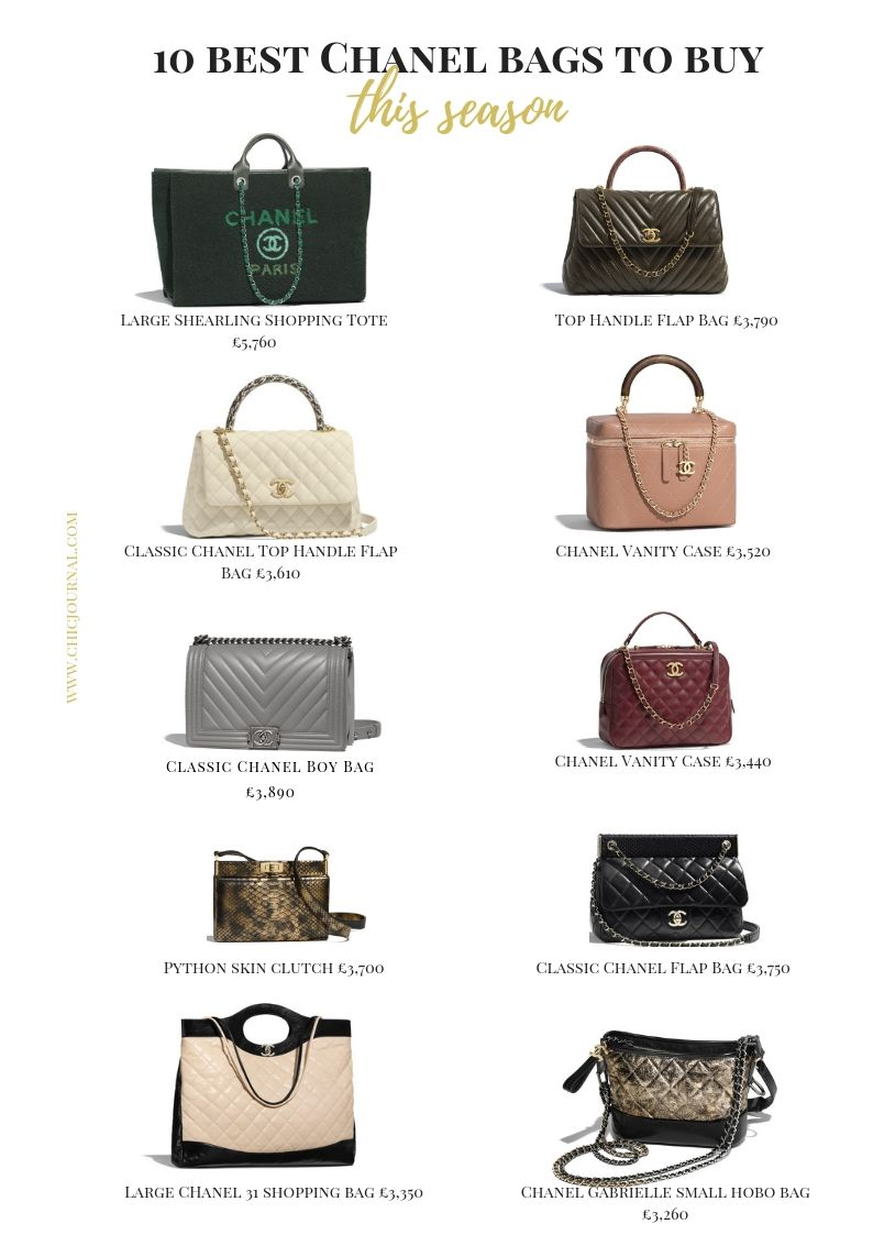 0996b2e72b4e8b 10 best Chanel bags to buy this season fall winter 2018 collection ...