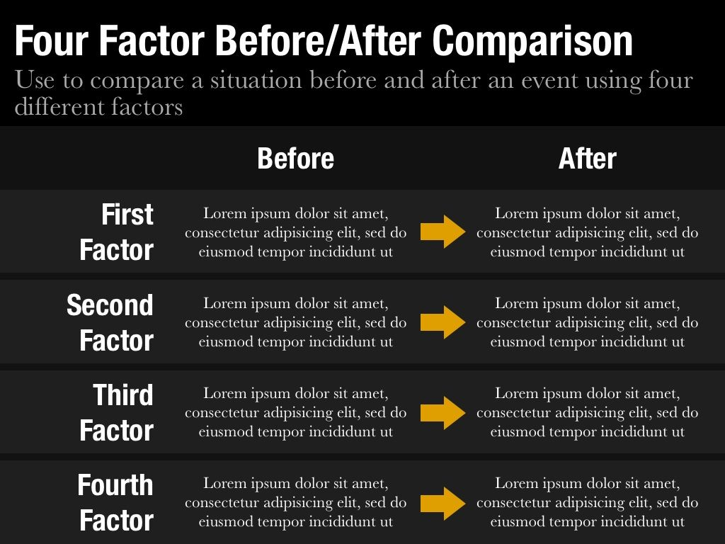 before after comparison templates for powerpoint and keynote work