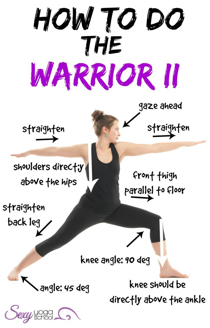 Forum on this topic: Yoga Pose of the Day: Warrior II, yoga-pose-of-the-day-warrior-ii/