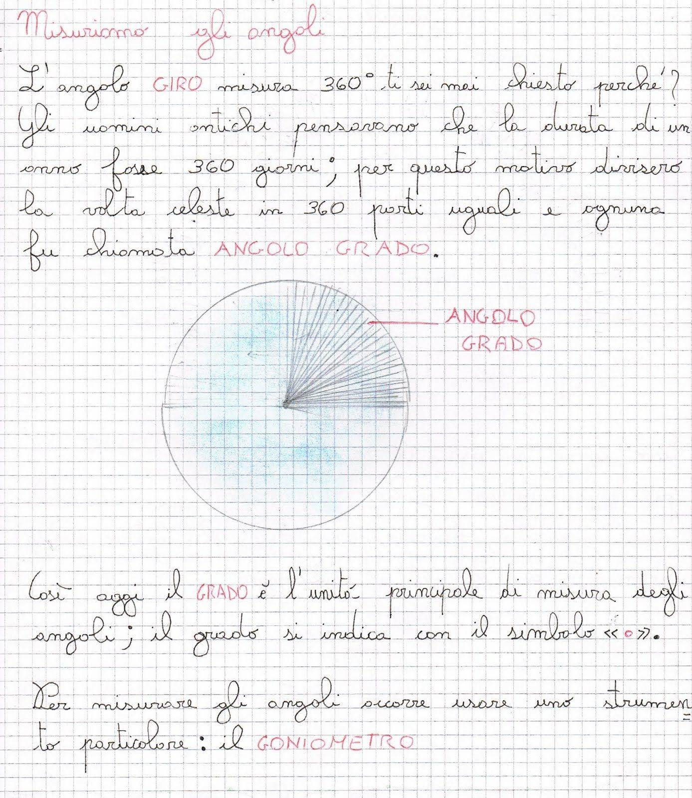 Misurazione Degli Angoli Lezioni Di Geometria Attivita Di