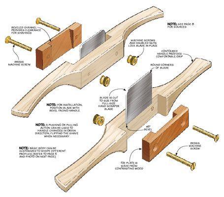 Custom Scraper Shaves Woodsmith Plans Woodworking Shop Tools