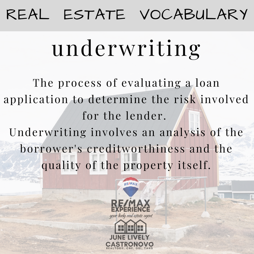 Underwriting The Process Of Evaluating A Loan Application To Determine The Risk Involved For The Len Underwriting Real Estate Memes Real Estate Business Plan