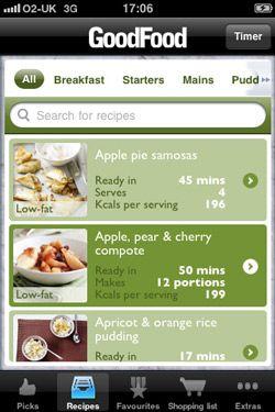 Rarinjinda wellness spa resort 7 best iphone apps to help you 7 best iphone apps to help you eat healthy and diet forumfinder Gallery
