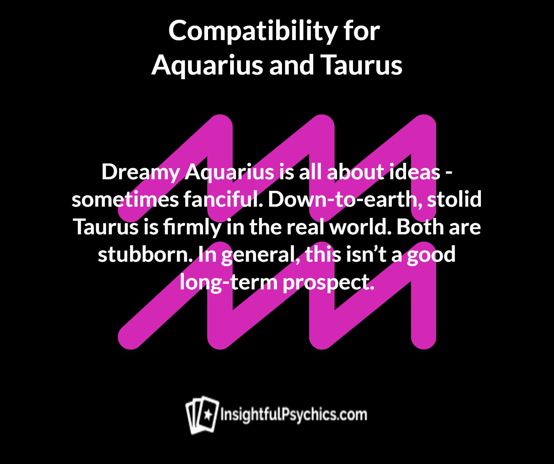 Aquarius Dates: January 20 - February 18