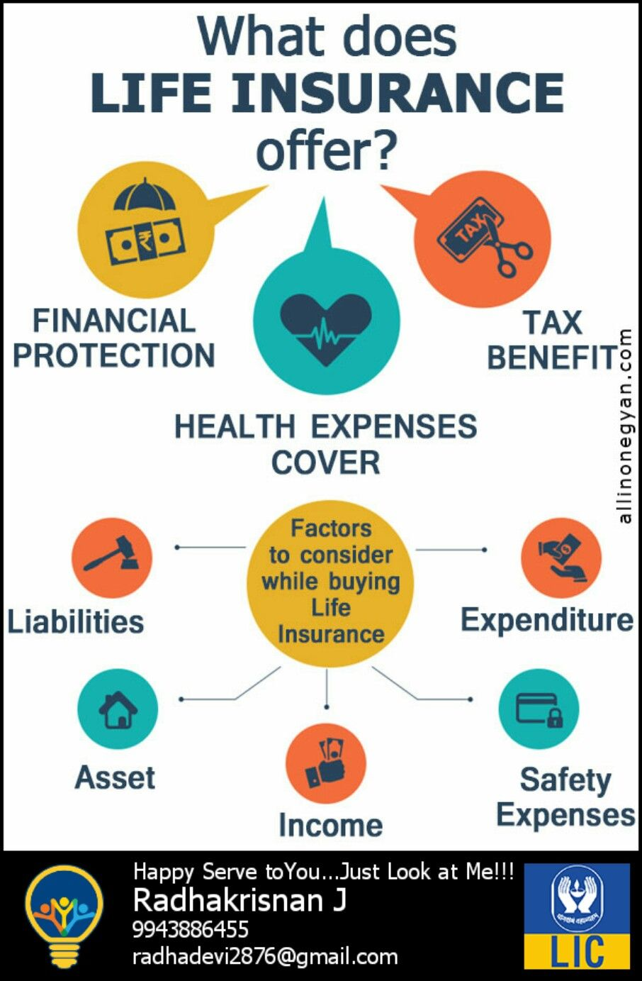 Pin by TopQuote on Life Insurance Life and health