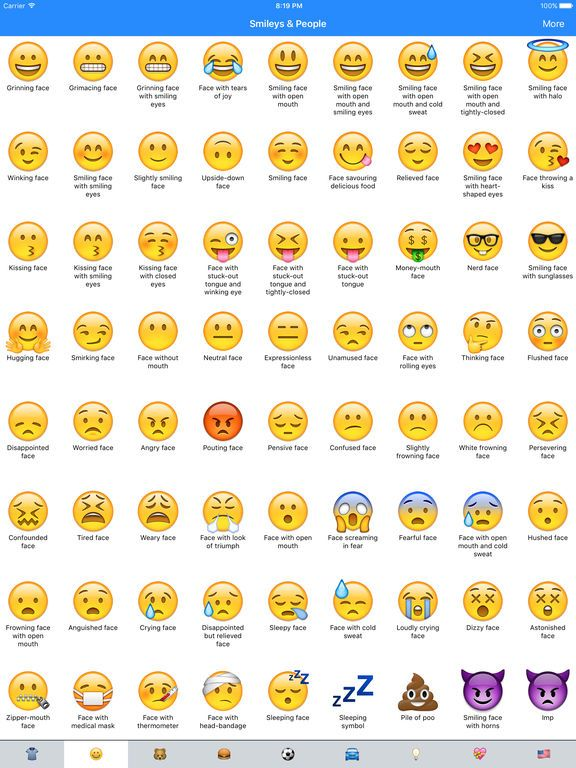 Meaning of different emojis
