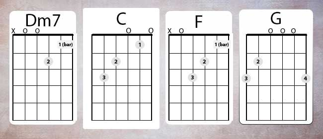 Five Minute Guitar Practice Session F Chord Practice Guitar