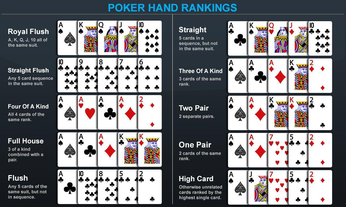 Tips bermain Capsa banting online | Permainan kartu, Kartu hati, Kartu