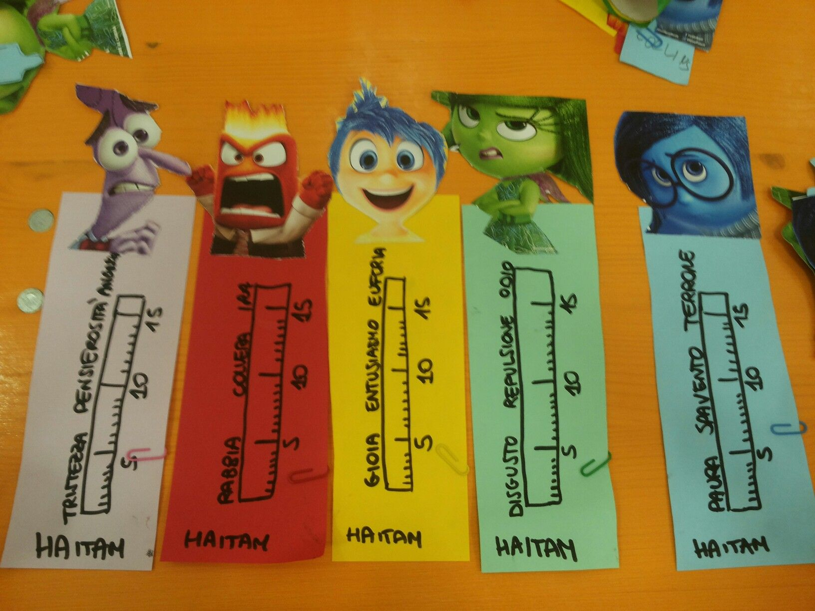 Laboratori Creativi Ispirati Al Film Inside Out.... Il