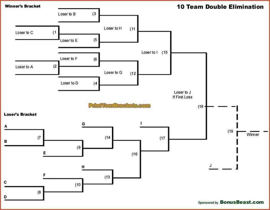 10 team double elimination bracket