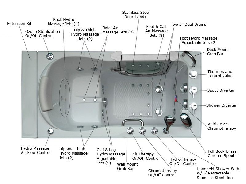 Jetted Bathtub Replacement Parts Tubethevote Within