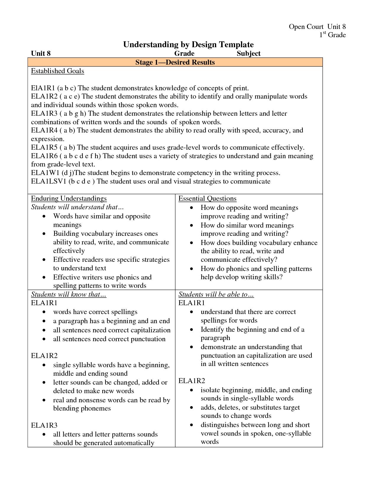 Understanding by Design Template   DOC AsFJMdc3