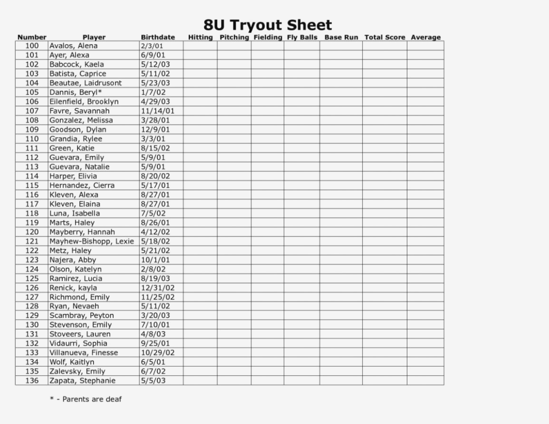 Soccer Tryout Evaluation Spreadsheet In 2020 Spreadsheet Template Spreadsheet Basketball Players