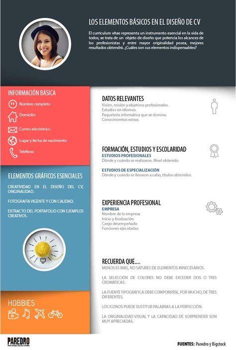 Infografia El Curriculum Vitae O Cv Es Un Elemento Esencial Del
