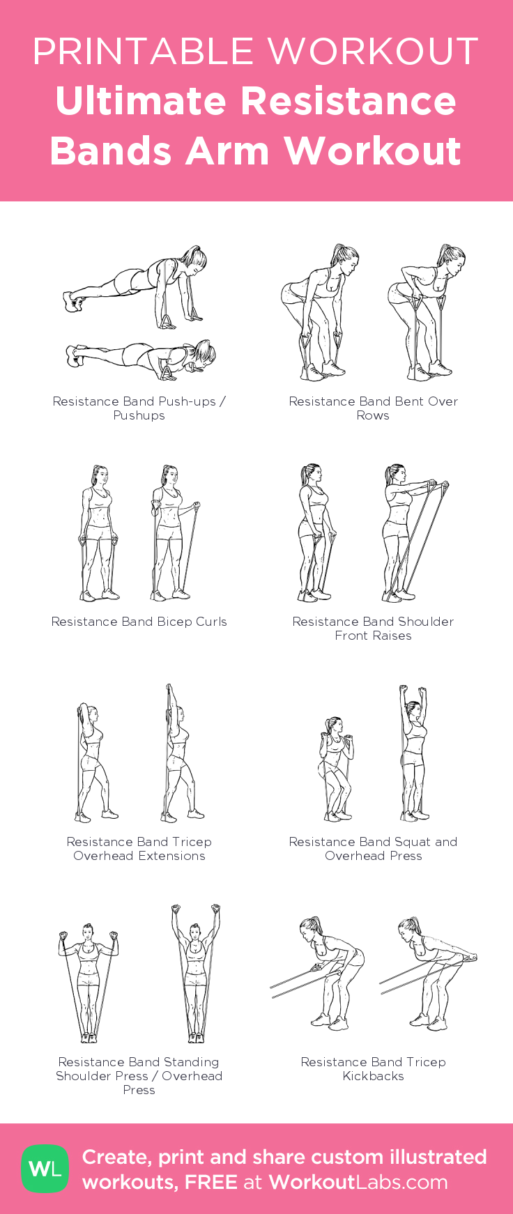 graphic relating to Printable Resistance Bands Exercises named Pin via WorkoutLabs upon Absolutely free Physical exercises: Try out Print