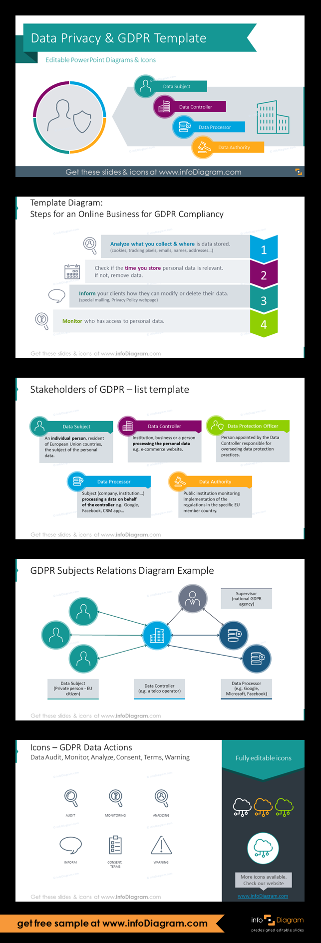 50 Data Privacy Icons Gdpr Training Template Ppt Diagrams Strategy Infographic Powerpoint Presentation Design Data Map