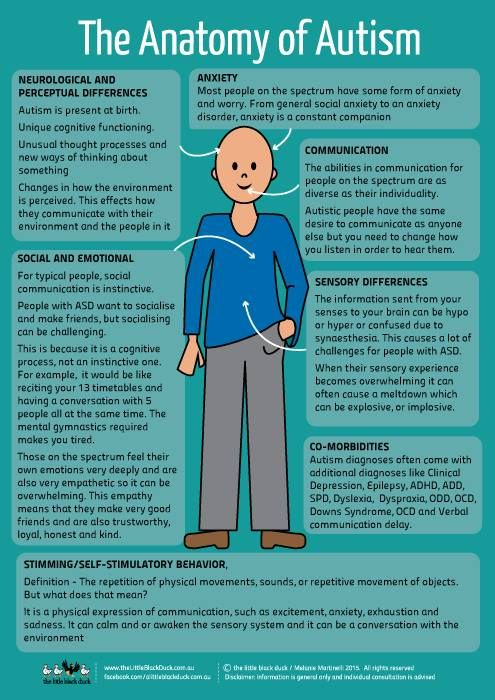Autism And Anxiety Common Companions >> Pin By Nicole Gardner Lmft On Mental Health Autism Information