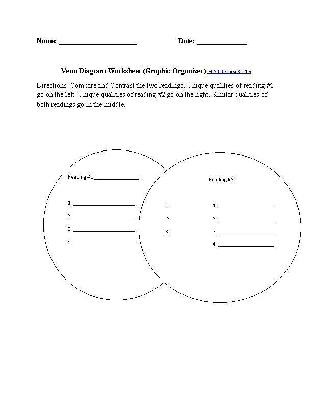 Literature Venn Diagram Worksheets Find Wiring Diagram
