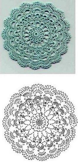 mandala crochet (5) | ganchillo | Pinterest | Häkeln, Deckchen und ...
