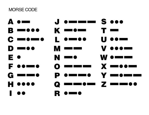 letter a in morse code morse code translator alphabet this and that 21552