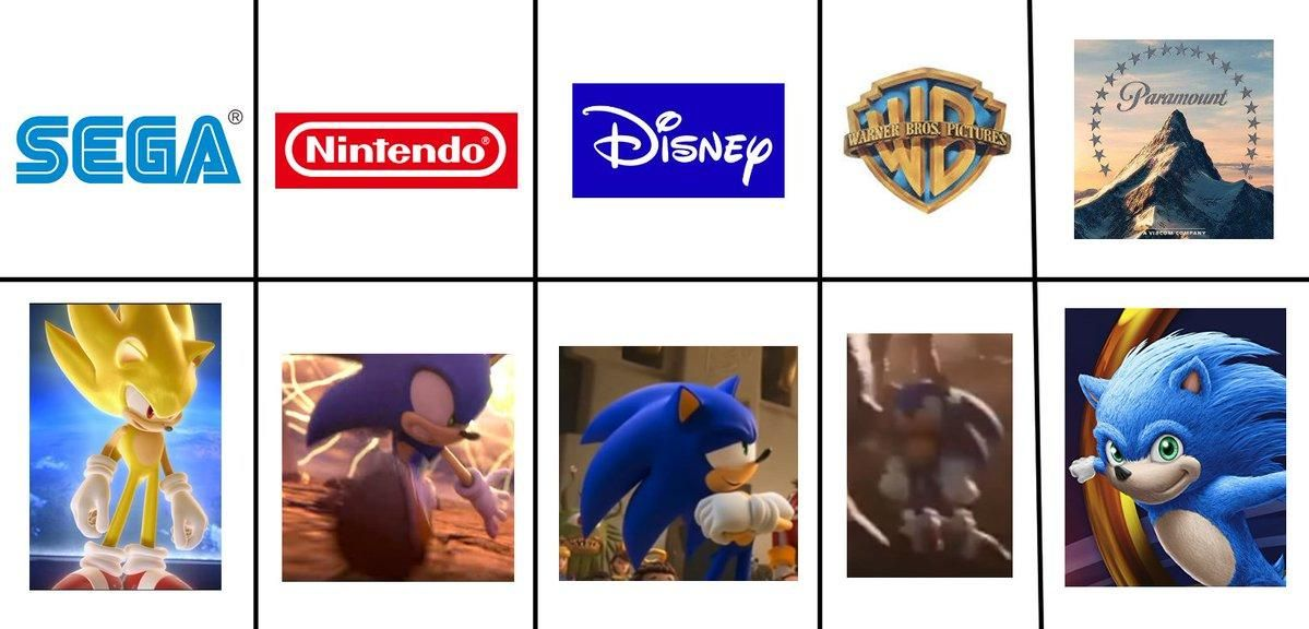 So This Was Shared On Discord Literally Everyone Else Can Nail Sonic Fine Yet Paramount Got Too Creative With Their Vision Of Sonic Sonic The Hedgehog Sonic Hedgehog