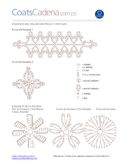 Patrones Crochet: Patrones Crochet Bisuteria | crochet necklace ...