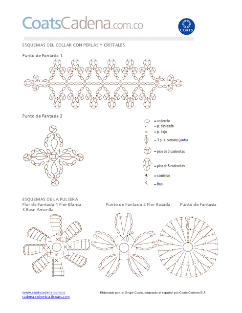 Patrones Crochet: Patrones Crochet Bisuteria | Crochet patterns and ...