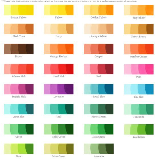 Mixed Colors Chart Food Coloring Chart  Helps  Colours