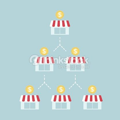 Vector Art  Chart of franchise business Accounting Pinterest
