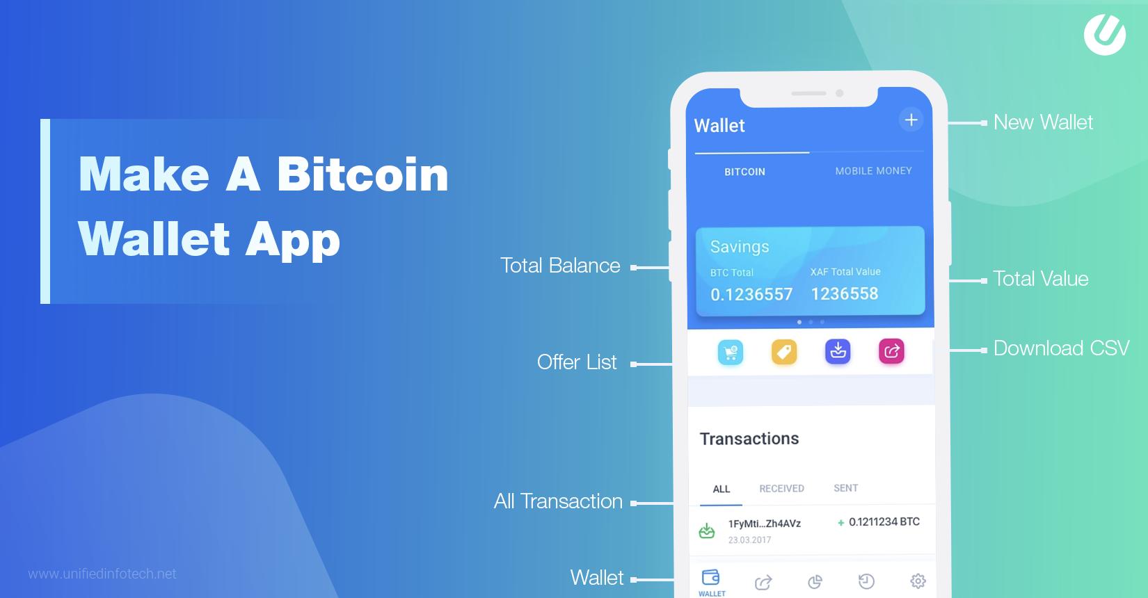 bitcoin è una truffa