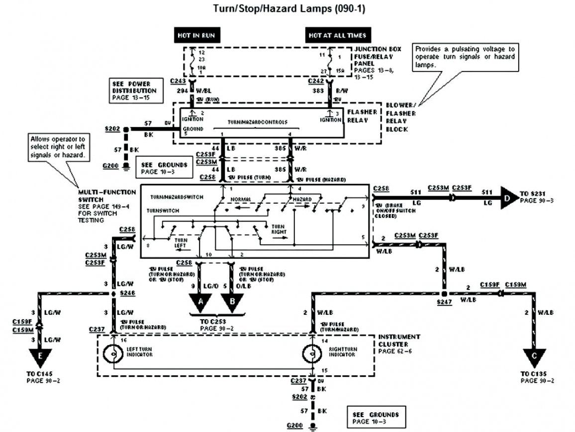 Ford F150 Engine Wiring Harness Diagram | Ford f150, Ford ranger, Diagram  designPinterest