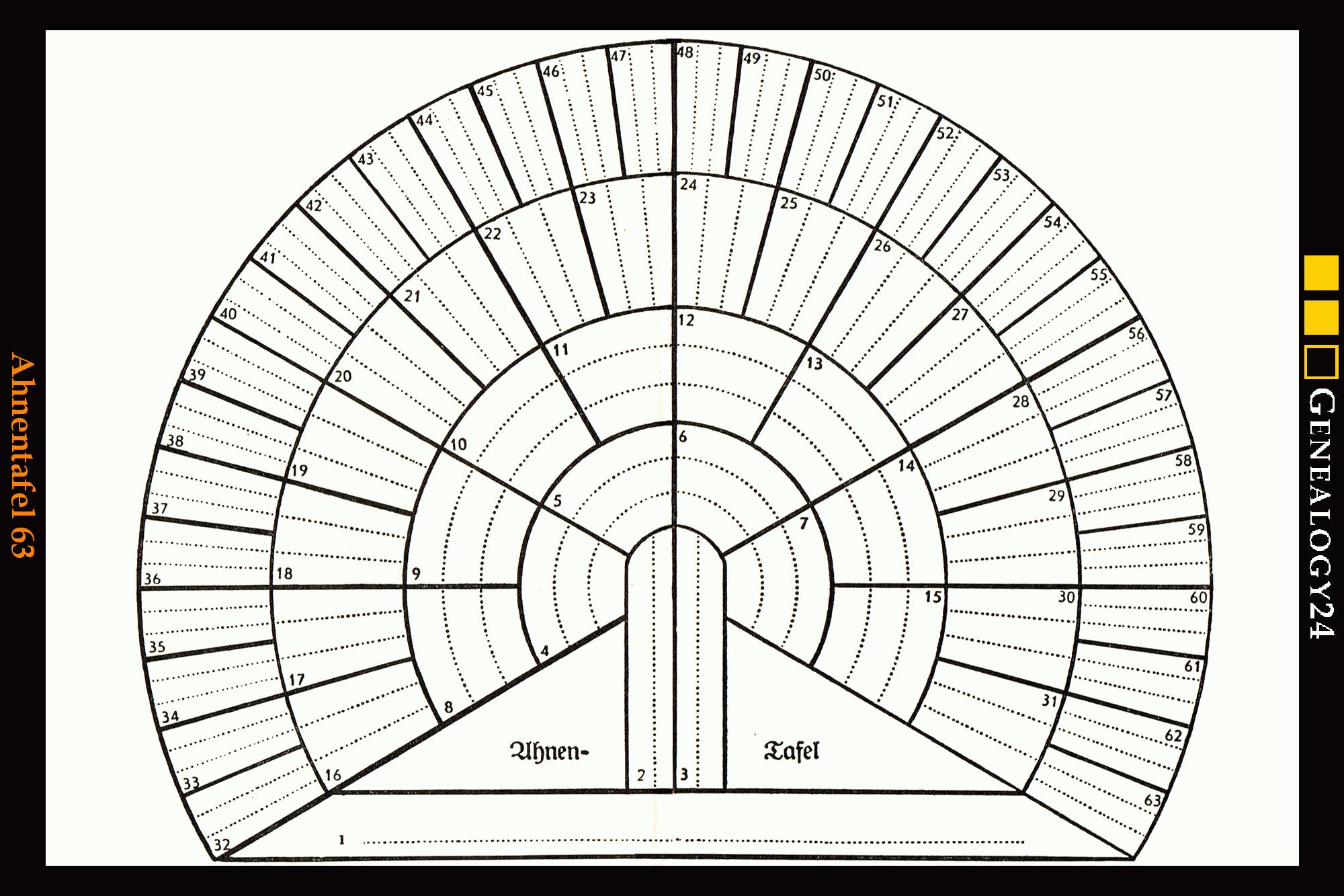 Schlichte Ahnentafel 63 Als Hilfreiche Vorlage Fur Ahnenforschung Und Genealogie Die Druckvariante Ist Im Format Pdf X2f Ahnenforschung Genealogie Ahnentafel