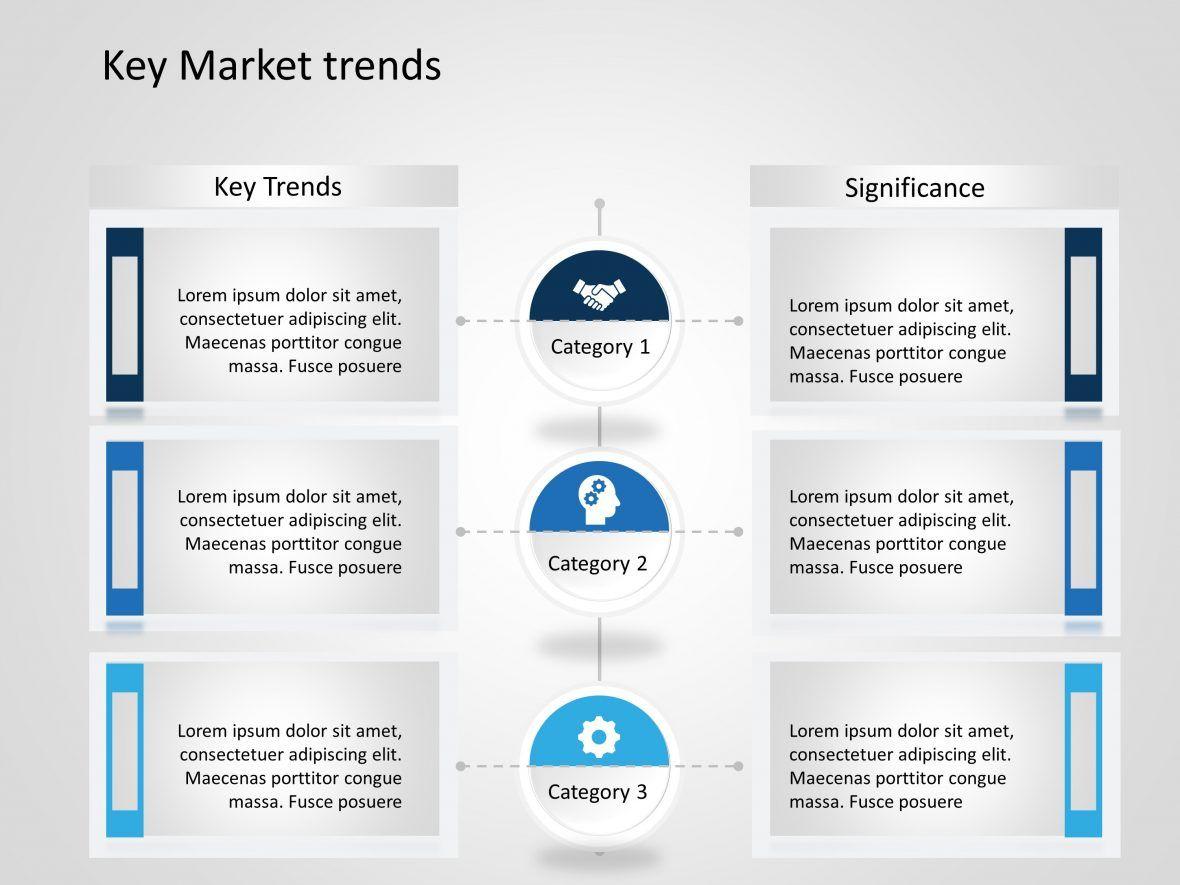 Markettrends Trends Market Business Powerpoint Templates