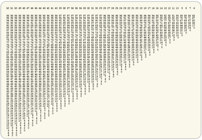 Ez Grader Chart Printable - Scalien