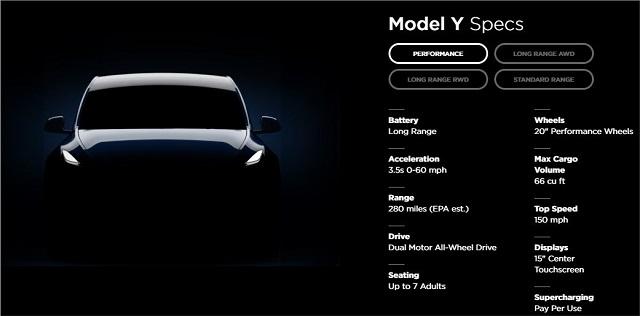 2021 Tesla Model Y Standard Range Added To The Lineup Us Suvs Nation Tesla Model Tesla Electric Crossover