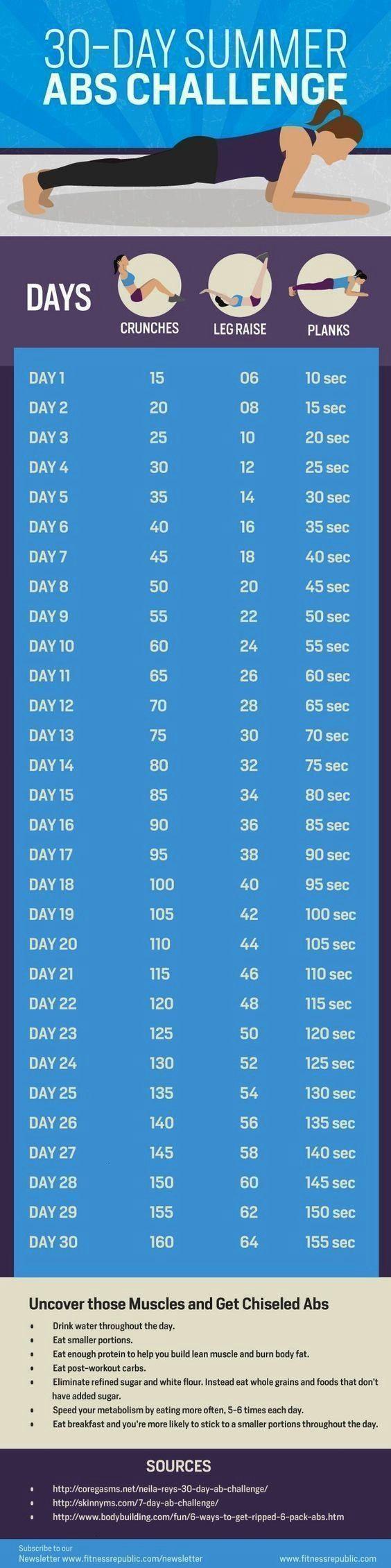 #pinterestcharts #großartige #fitness #für #1111 großartige Pinterest-Charts für Fitness11 großartig...