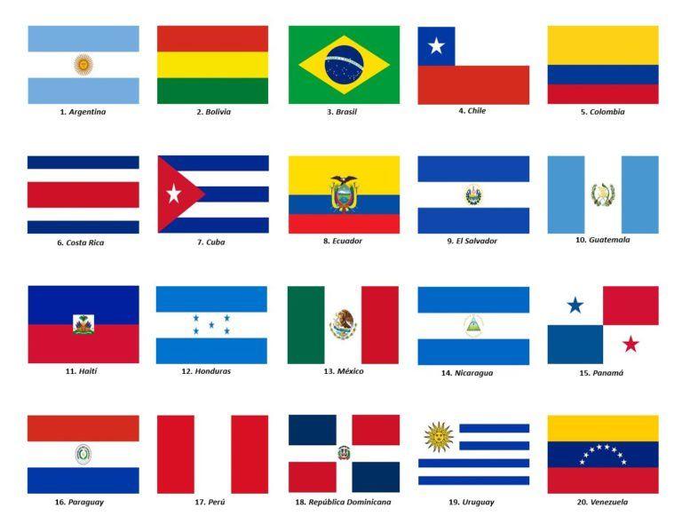 Banderas De Los Países De América Latina Saber Es Práctico Banderas De América Latina Banderas Del Mundo Con Nombres Imagenes De Banderas