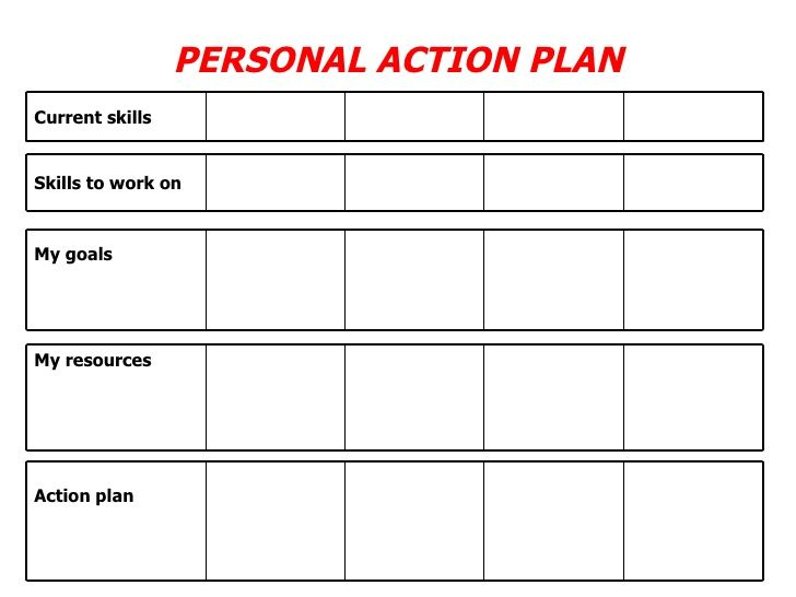 Personal Action Plan Current Skills Skills To Work On My Goals My