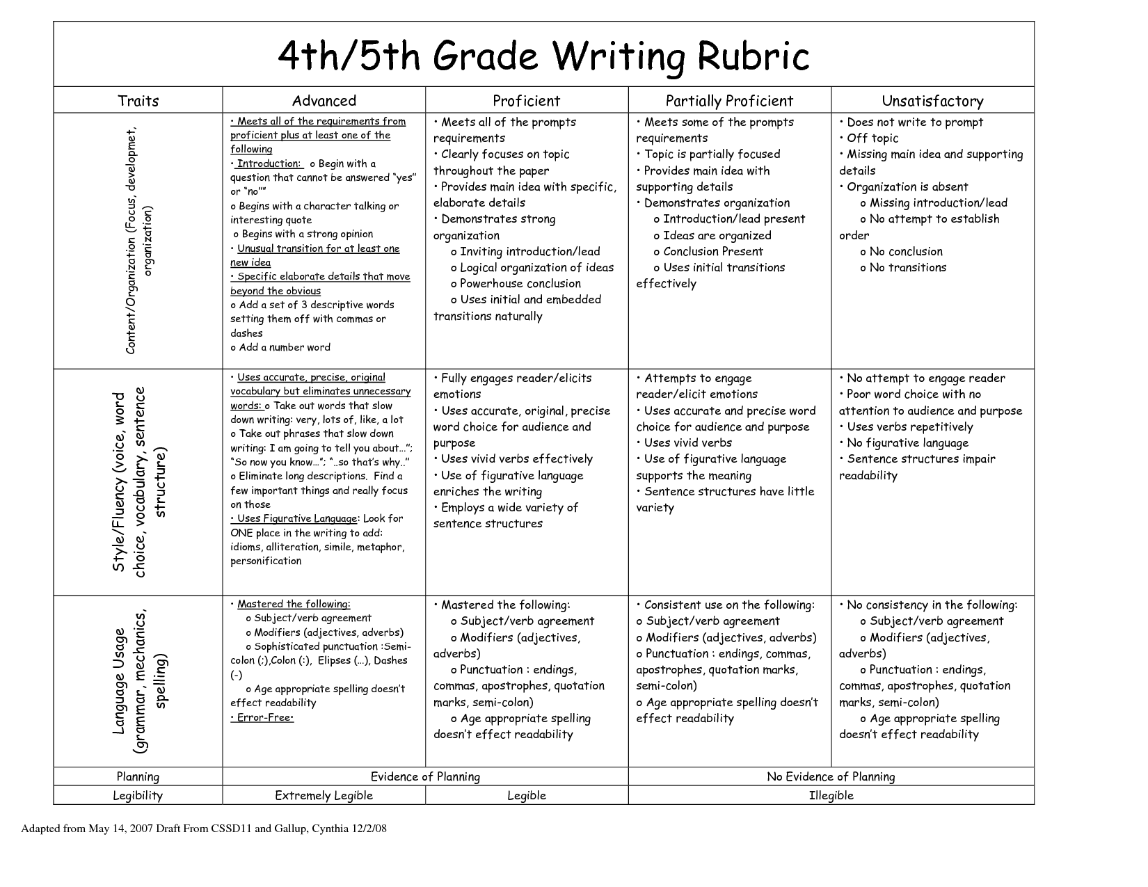 Pin By Shelley Greenfield On Writing Writing Rubric Math Worksheets Opinion Writing Rubric [ 1275 x 1650 Pixel ]