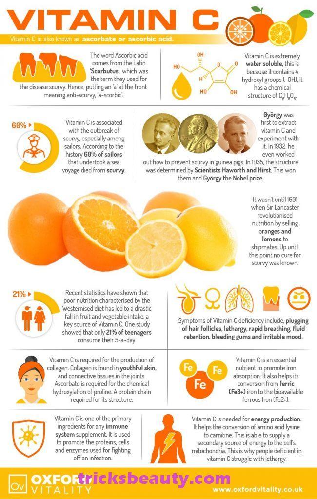 Vitamin C Tablets Vitamin C Benefits Nutrition Healing Food