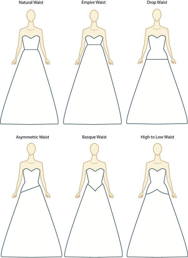 Decode The Dress Waistlines Wedding Dress Types Wedding Dress Styles Waistline Dress