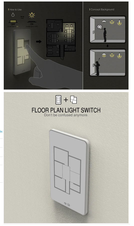 This Would Be So Useful Because I Swear It Is Impossible To Find Light Switches In The Dark