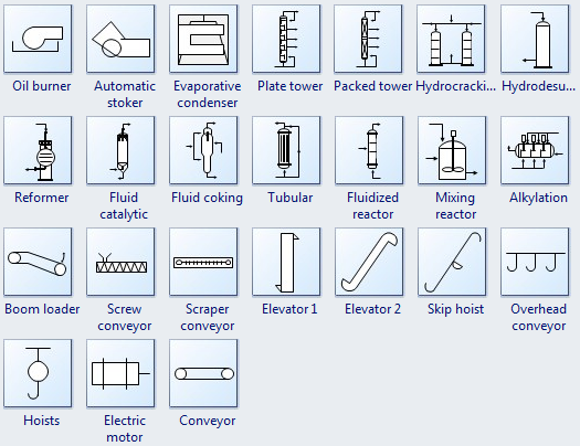 Process And Instrumentation Symbols Equipment 3 Sigit