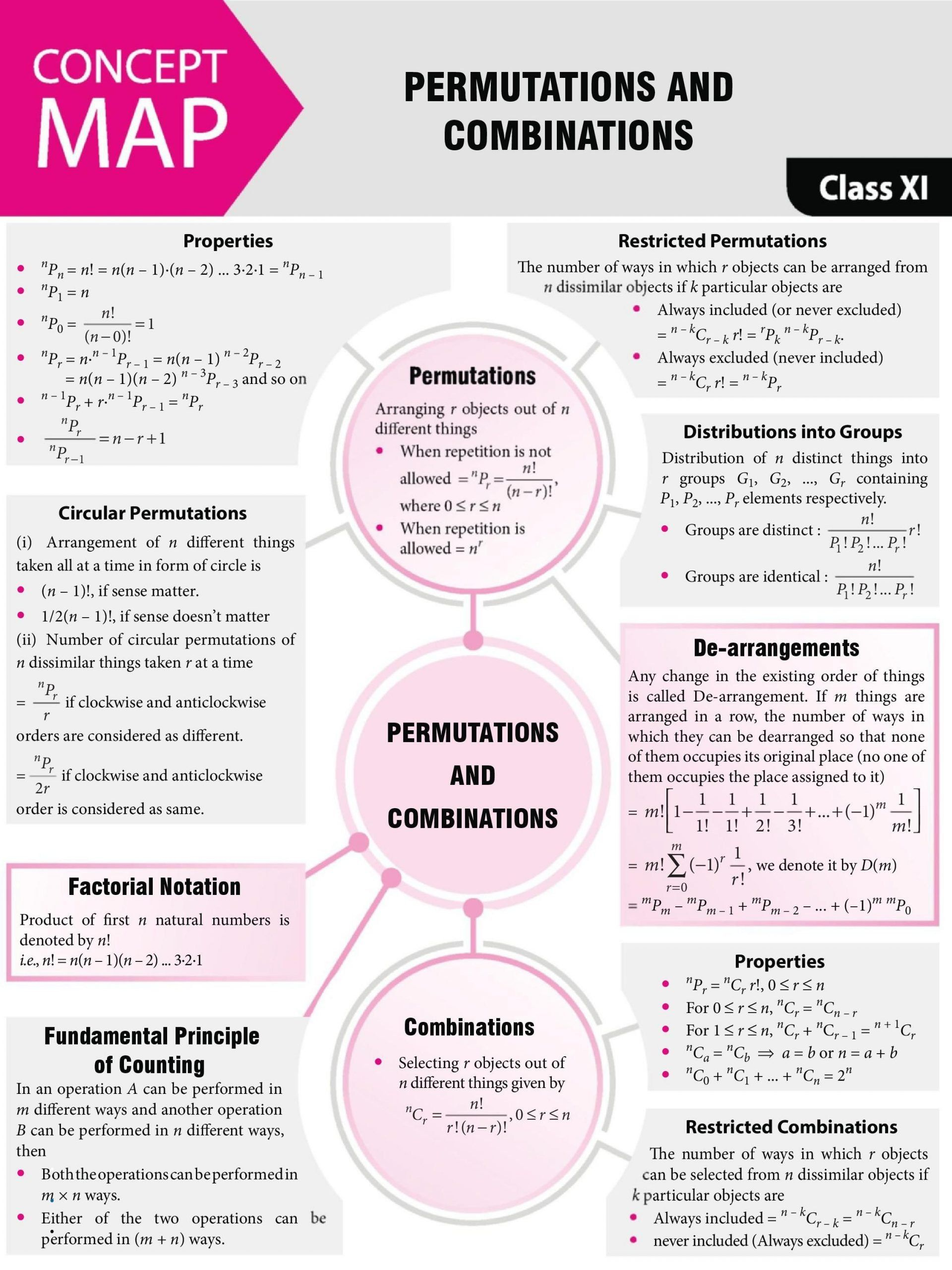 Permutations And Combinations Worksheet Permutations And