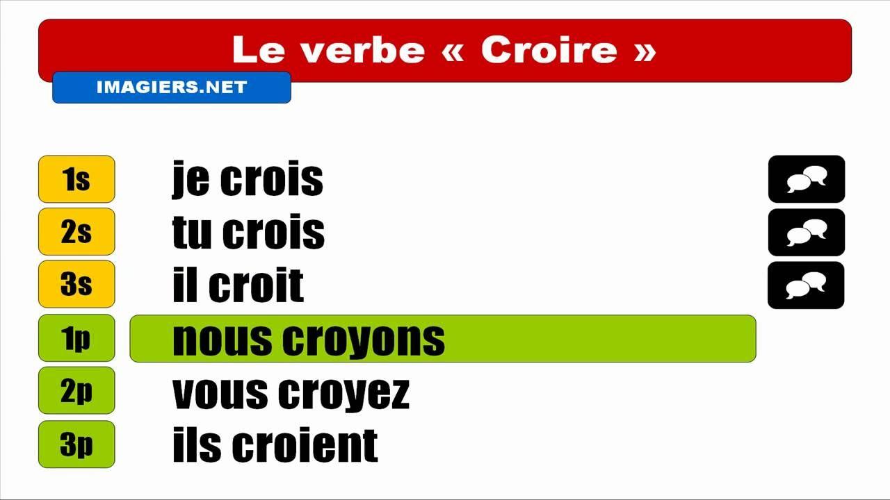 Hd Conjugaison Croire Indicatif Present