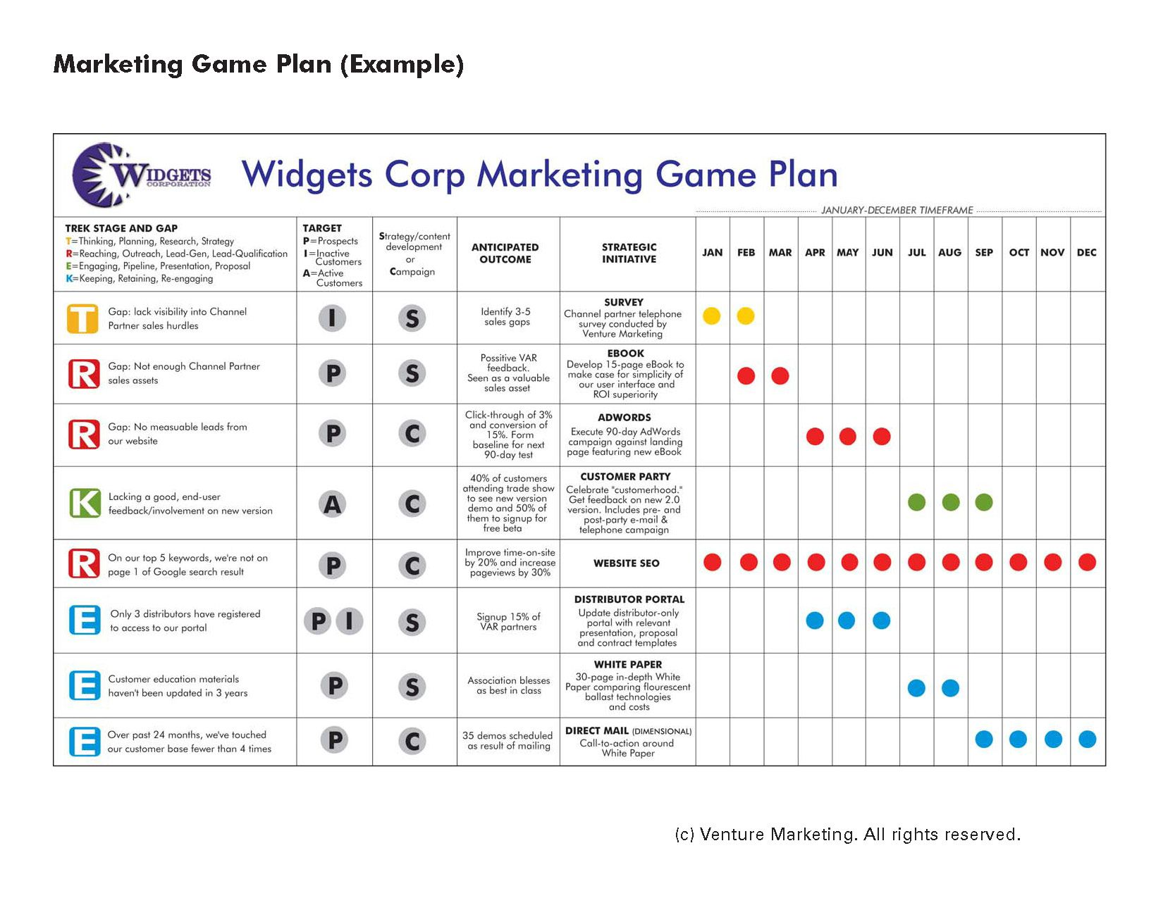 marketing game plan session business template widgets 1