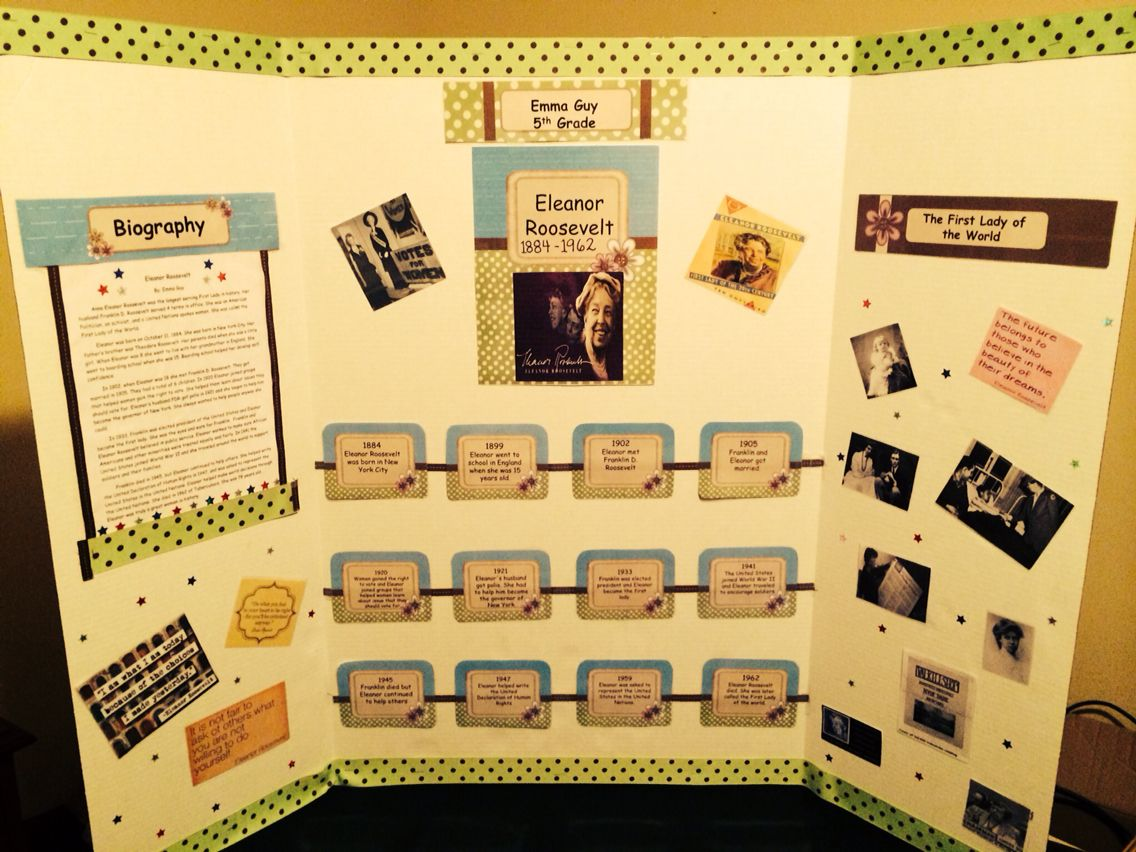Eleanor Roosevelt Biography Trifold
