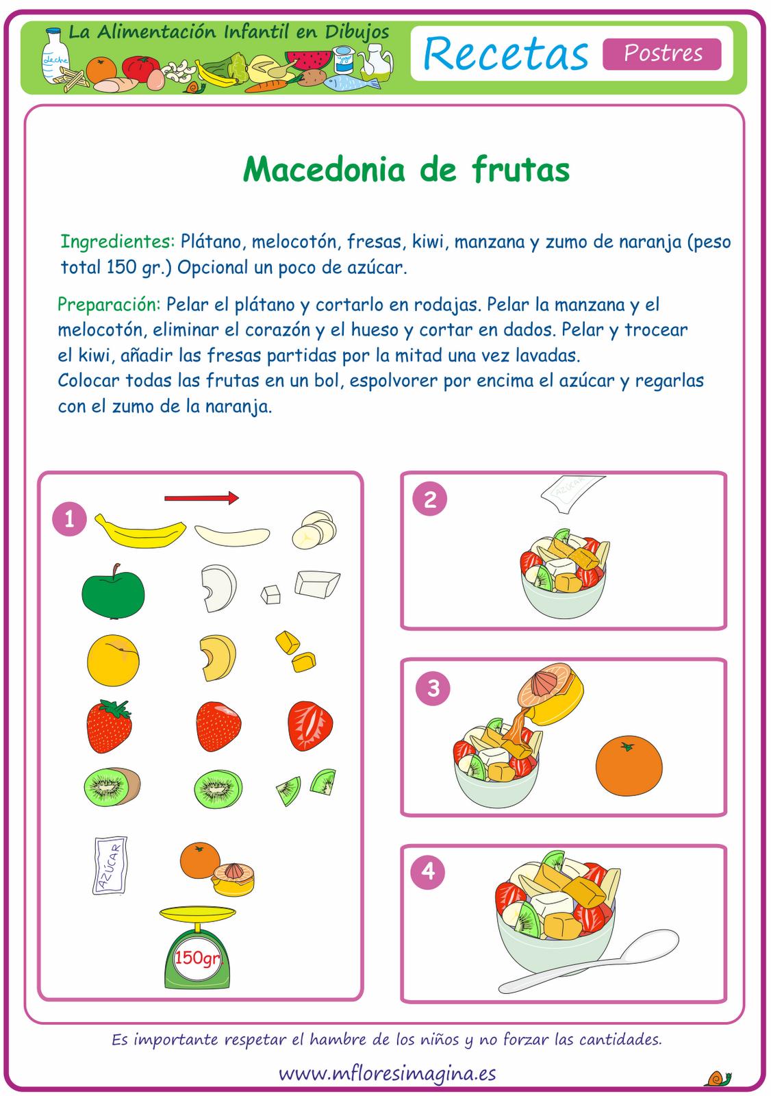 La alimentaci n infantil en dibujos postres proyectos for Proyecto cocina infantil