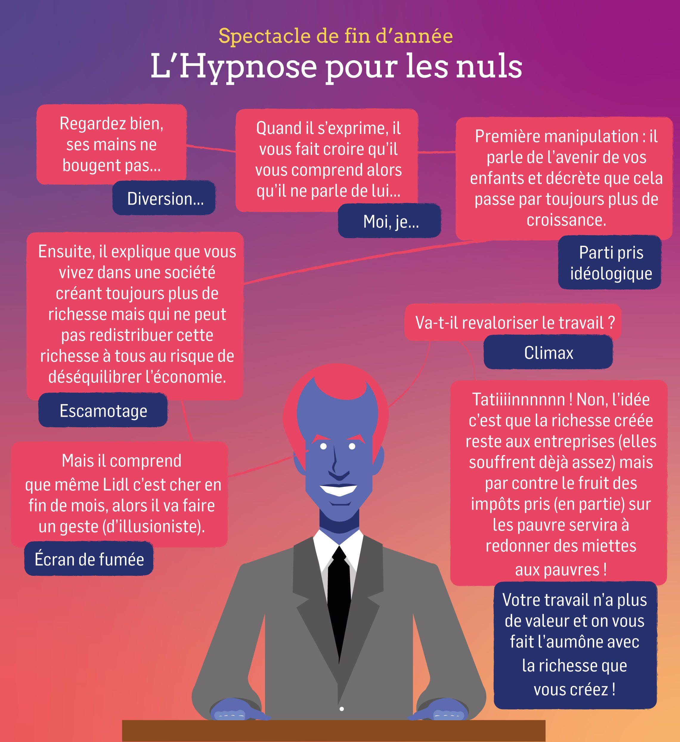 Macron Majax Changement Humanite Macron Hypnose Faire Croire
